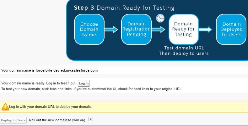 test_domain